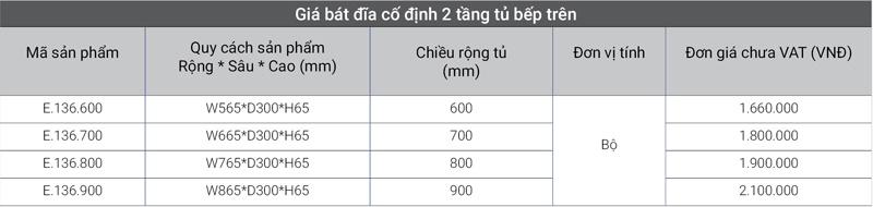 Giá bát đĩa cố định 2 tầng tủ bếp trên EuroGold