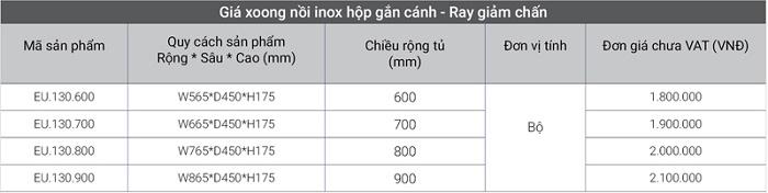 Giá inox hộp gắn cánh - Ray giảm chấn eurogold