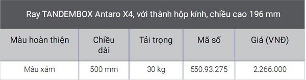 Bảng giá ray hộp Blum Tandembox X4